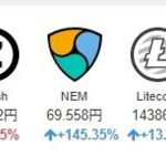 【速報】12/9、XEMが前日比145%の大暴騰!暴騰した理由は?