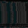 goでSQLのquery logを出力させるのにsimukti/sqldb-loggerが便利かもしれない