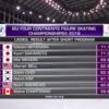1月24日〜1月27日まで「四大陸フィギュアスケート選手権」in 台北