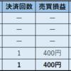2018年11月23日 ループイフダン 利益390円