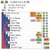 【ダビマス】繁殖牝馬 キャットファイト編