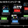 SMB向けモデルThinkAgile HX2320/HX2321と小規模向けのバックアップ付き構成について
