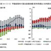 金融庁レポート発表