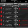 トライオートETF運用成績発表【2019年1月】