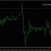 指値を取り消した通貨 EUR/GBP