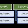 [Batfish] ネットワーク名とスナップショット名の関係