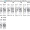 日経225先物のシステムトレードのためにpythonの環境構築をやってみた。