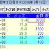 2018/09/15(土) 4回阪神3日目 9R 野路菊S 芝1800m外(A)
