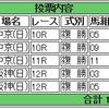 12/4(日)の複勝コロガシの予想。12時時点のオッズで1200→7200円