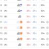 梅雨明けは?