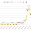 ブログアフィリエイト収支報告 24ヶ月目の収入を公開!2020年9月
