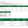 本日の株式トレード報告R2,03,10