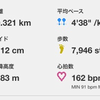 5000mレース直前の練習がダメ過ぎて…
