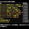 level.1745【ガチャ】おまけふくびき券付き5連地図ふくびきスーパー