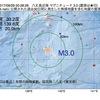 2017年09月29日 00時28分 八丈島近海でM3.0の地震