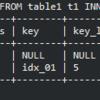 1年目による1年目のためのMySQLチューニング手順