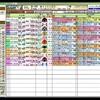 富士ステークス(GIII) 競馬予想参考データ 2016年 「競馬レース結果ハイライト」≪競馬場の達人,競馬予想≫