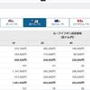 ループイフダンなどのFX自動売買ツールを使うときの、購入する取引数量(通貨数)の決め方