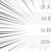 【続ける「だけ」でも】毎日更新連続50日達成のお知らせ【一苦労】