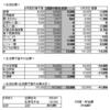2017 6月の家計簿 収支記録