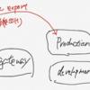 Ansible + GitLab Runner で作るデプロイジョブ