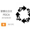 1日1捨が20日を超えて思うこと[習慣化日次PDCA 2018/06/02]
