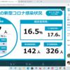 新型コロナ 兵庫県 87人 , 宝塚市 9人