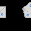 OpenGL ES入門 その2 -三角形の描画とシェーダーの仕組み-