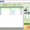 5/7(土) JRA京都9R 矢車賞4枠4番 佐藤友騎手で確定(・・・・・・)