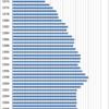 Changes in the Price of Men's Coat in Japan, 1970-2015