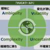 明日リストラされるかも、会社が倒産するかも【トレンド図解】『VUCAワールド』