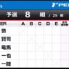 PERFECT大阪大会ロビン表