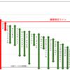 2021函館スプリントステークスG3 全馬指数