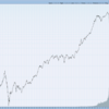 市場におけるプロの動向とその対応策