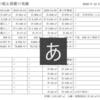 東海再処理施設・六ケ所再処理施設情報(ウラン・プルトニウムの未回収分)