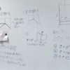 数論,組み合わせゲーム,剛体折り紙(3年ゼミ)