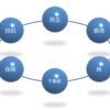 資産を管理する上での商品・通貨別管理の方法 エクセル活用法