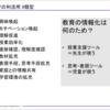 淡路市立北淡中学校 校内研修会 レポート(2020年7月29日)