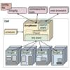 Googleが作った分散アプリケーション基盤、Borgの論文を読み解く -その1-