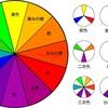 メンズファッションのカラー理論