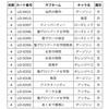 ガルパン環境 リセフェスタ名古屋・チーム戦リセオープン雑感