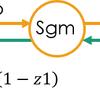 O'REILLY『ゼロから作るDeep Learning』5章誤差逆伝播法は見かけに反して意外な難関だった(その3)