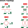 ネットワーク・トポロジー
