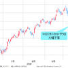 【RPE】★NYダウ急落、831ドル安〜米中貿易戦争が世界的経済 危機に転じるロジック