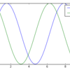 plt.legend() matplotlib by python で凡例