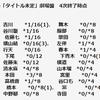【独断・チーム8・人気順・感覚】Team8のアクティビティメンバー()No.1は誰だ?!【検討・比較】