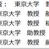 千田有紀著・博士論文「『家』のメタ社会学」を読む(1)~(17)(2017年4月に千田有紀が松浦晋二郎を提訴した訴訟は同年5月、千田の訴え取下げにより終了した。本記事(1)乃至(17)は松浦が「千田博士論文」に関して2018年3月以降に新たに執筆した記事である。以後、現在までの間、本記事(1)乃至(17)で指摘した学術上の問題点に関する千田側からの学術的応答・反論は一切存在しない。)