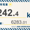 12/30〜1/5の総発電量は242.4kWh(目標比127.84%)でした!