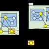プログラミングにおけるコミュニケーションパスの問題
