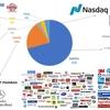 世界中のこんなたくさんの有名な企業に分散して投資しているんだと可視化し個別株に手を出そうとする下心を排除する